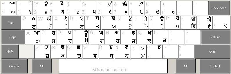 Punjabi keyboard or Punjabi gurmukhi keyboard typewriter
